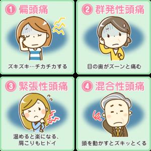頭痛の分類